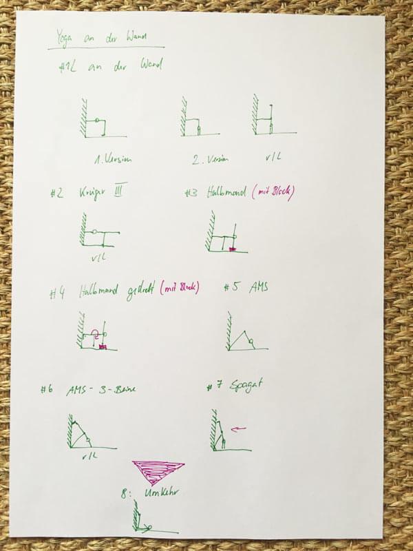 Yoga an der Wand - Skizze