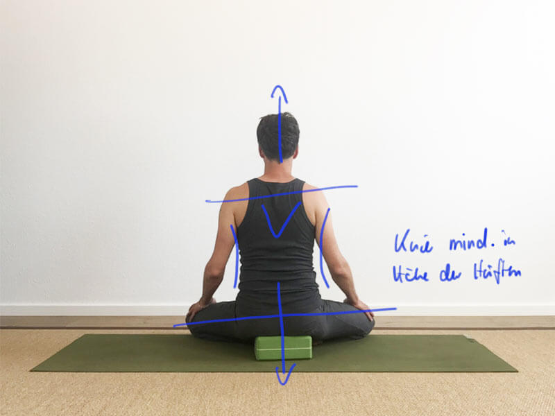 Yoga Hilfsmittel Block