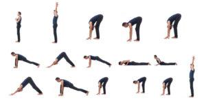 Yoga Sonnengruß – Anleitung für Yoga-Anfänger inkl. PDF zum Ausdrucken, Tipps und Übungsvideos